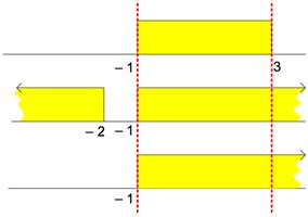 bahas-soal-un-matematika-sma-ipa-no18
