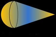 bangun-ruang-sisi-lengkung12b
