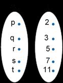 relasi-dan-fungsi-no2a