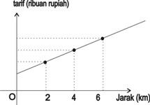 soal-un-matematika-smp-no18